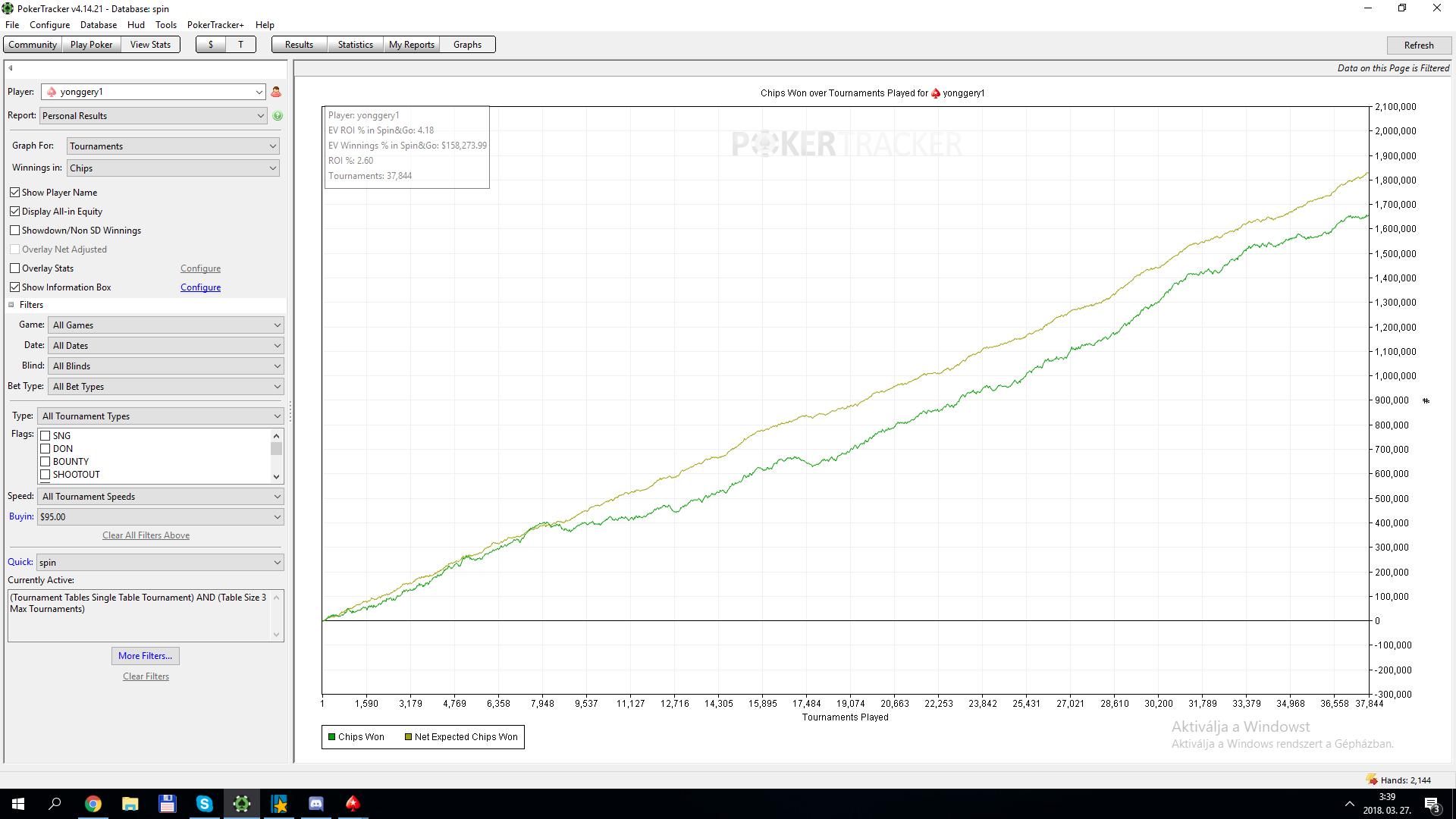 yonggery1's lifetime $100 graph